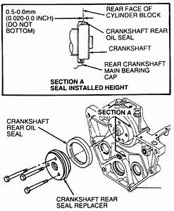 A 1996 Ford Taurus Sw Needs A Transmission Pan And Gasket Replaced  Do You Have To Drop The K