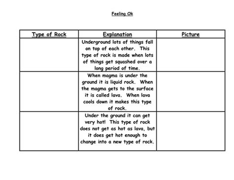 rocks and soils by philsha teaching resources tes