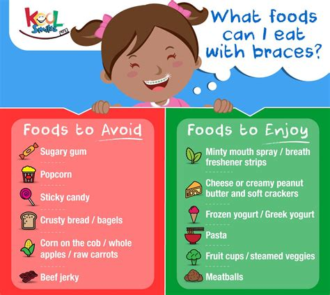My 9 y/o just had an expander placed in the roof of his mouth yesterday as the beginning of some orthodontic work. Foods You Can't Eat With Braces   Braces food, Braces food ...