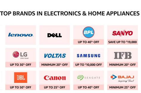 Photos Amazon Great India Sale! 40% Off On Mobiles; 70