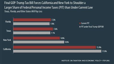 final gop trump bill  forces california   york