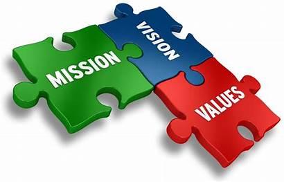 Vision Mission Values Passion Vission Company Team