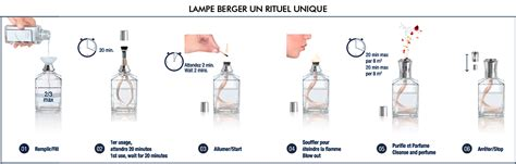 Lampe Berger Fragrance Lamps by Entice Your Senses With Lampe Berger Paris A Motherhood