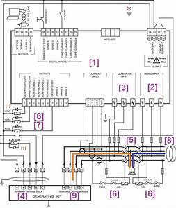 Automatic Changeover Switch For Generator Circuit Diagram  U2013 Generator Controller Manufacturers
