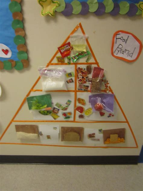 the really liked this food pyramid teach 200 | 55ca7bce1038a968b1a12a6a15079f68