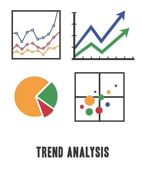 How To Use Trend Analysis For Business Strategy