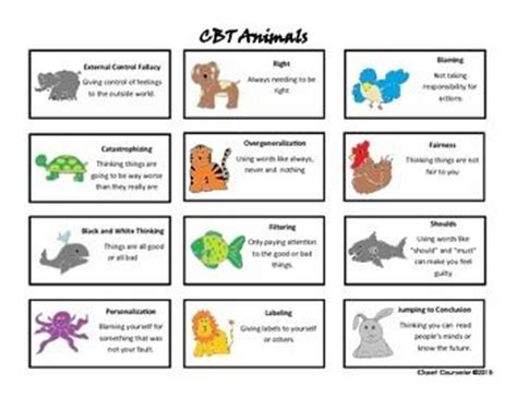 Cbt Animalsstories And Worksheets To Teach Children About Cognitive Distortions Children