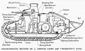 What If The Light Tank Was Redesigned As A 2 Player