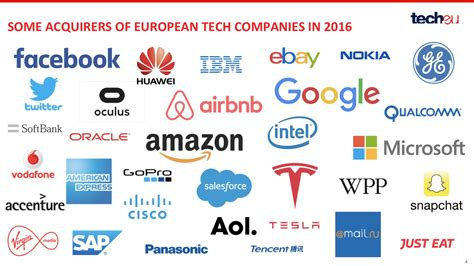 The most valuable companies in the world belong to the ...