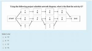 Using The Following Project Schedule Network Diagram  What