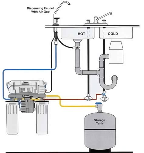 under sink ro under sink reverse osmosis systems reviewed and compared