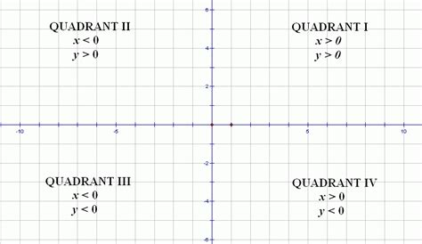 "Algebra Precalculus  What Does ""sin$\theta > 0$ Mean Here?  Mathematics Stack Exchange"