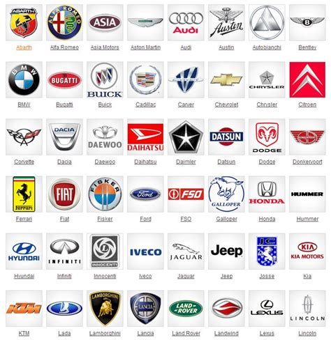 all car logos and names in the all car brands 2019 2020 new car release date