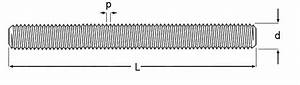 M10 Schraube Durchmesser : technisches datenblatt f r gewindestangen tdb din 975 ~ Watch28wear.com Haus und Dekorationen