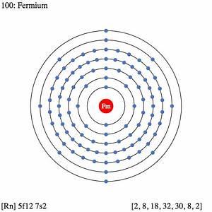 Fm Fermium – Element Information, Facts, Properties ...
