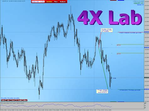 4x trading buy the kl 4x lab trading utility for metatrader 4 in