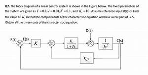Solved  Q7  The Block Diagram Of A Linear Control System I