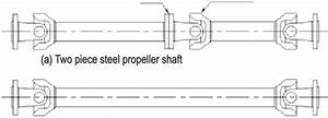 Schematic Diagram Of The Automotive Propeller Shaft