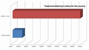 Attorney Salary Survey - Results - Tech4Law - Helping ...