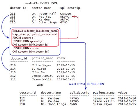 join two tables in r joining multiple tables in sqlite brokeasshome com