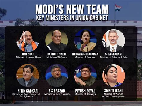 List Of Current Cabinet Ministers by List Of New Cabinet Ministers Of Modi Govt 2 0