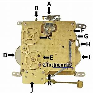 Hermle Clock Movement Parts 340   Clockworks