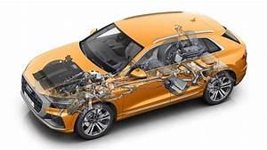 Audi Hybride 2019 : 2019 audi q8 48v mild hybrid system mhev youtube ~ Medecine-chirurgie-esthetiques.com Avis de Voitures