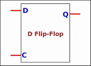 What Is A Flip-flop Circuit
