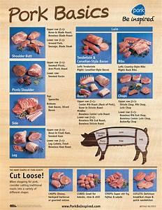 1000  Images About Pigs   Pork On Pinterest