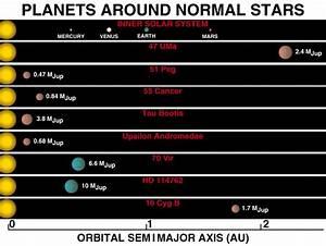 PSR Discoveries: Hot Idea: Comet Hale-Bopp