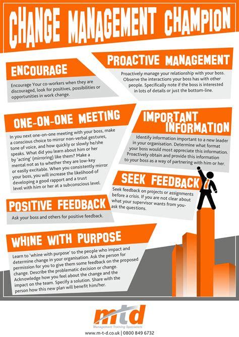 change management champion infographic