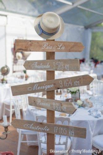 idee deco mariage theme voyage bea et d 233 co fenouil cathelineau d 233 coration table mariage d 233 coration photos et