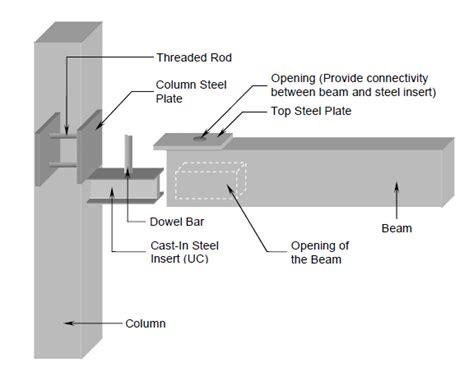 Corbel Joint corbel steel beam new images beam