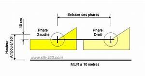 Comment Régler Les Phares D Une Voiture : tuto optiques r glage des feux de croisement ~ Medecine-chirurgie-esthetiques.com Avis de Voitures