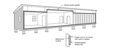 modular home construction details air sealing modular home marriage joints building america solution center
