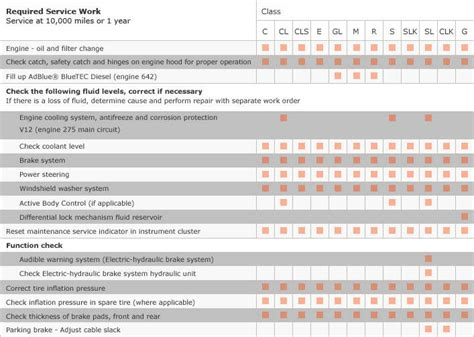 mercedes benz star service prepaid maintenance tulsa
