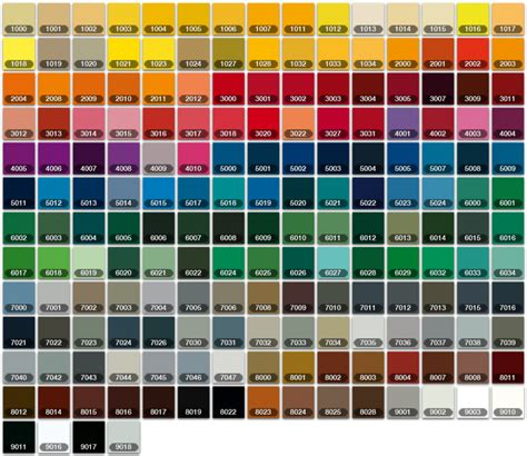 new maserati ghibli how to find a car paint color code