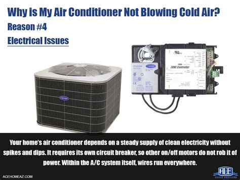 ac fan not blowing home ac not blowing cold 28 images home ac not blowing