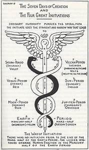 The Caduceus of Hermes - Page 2