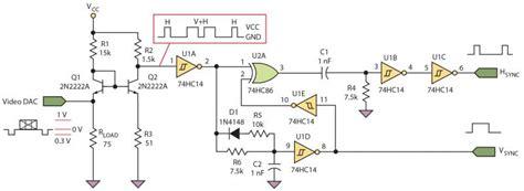 Rgb Video Sync Separator Interfaces Vga Monitor Using