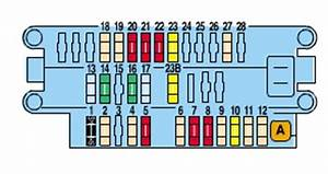Peugeot Partner Fuse Box Diagram