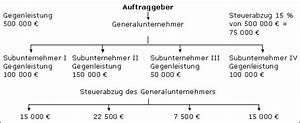 Steuerabzug Berechnen : abzugsbesteuerung bei bauleistungen im steuerlexikon ~ Themetempest.com Abrechnung