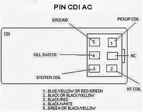 solusi battery cara mudah membuat cdi motor tipe ac