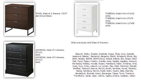 Ikea Nordnes Schrank by Ikea Recalling Drawers Manufactured From January 2002 To