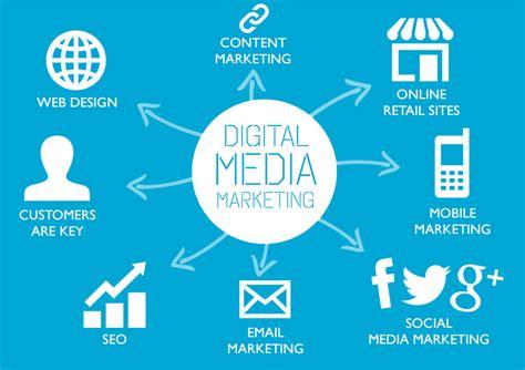 media marketing website design company delhi india portal