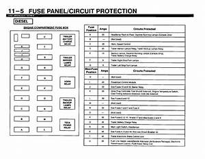 1999 Ford F350 7 3 Fuse Box Diagram