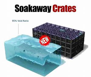 A Soakaway Crate Home Decor and DIY projects Pinterest