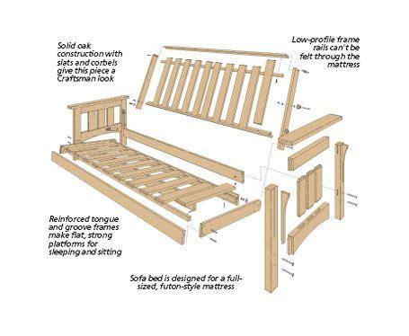Sofa Bed Plans craftsman style futon sofa bed woodsmith plans