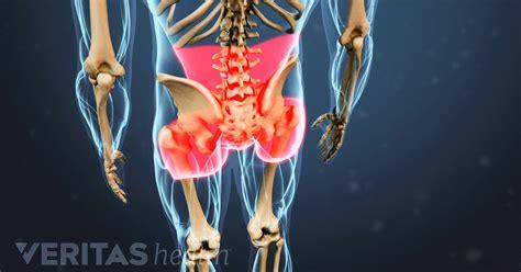 Muscle anatomy of lower back. Ankylosing Spondylitis Symptoms | Arthritis-Health