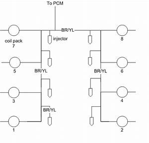 Jeep Cherokee Coil Pack Wiring Diagram